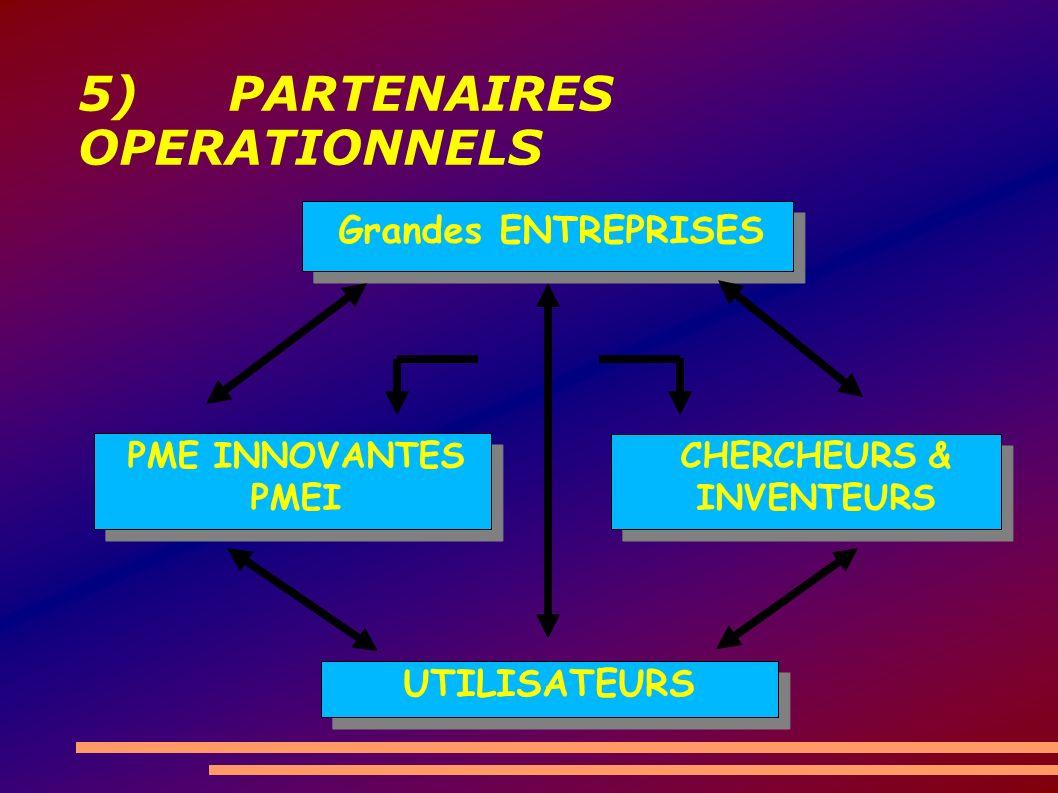 5) PARTENAIRES OPERATIONNELS Grandes ENTREPRISES PME INNOVANTES PMEI UTILISATEURS CHERCHEURS & INVENTEURS