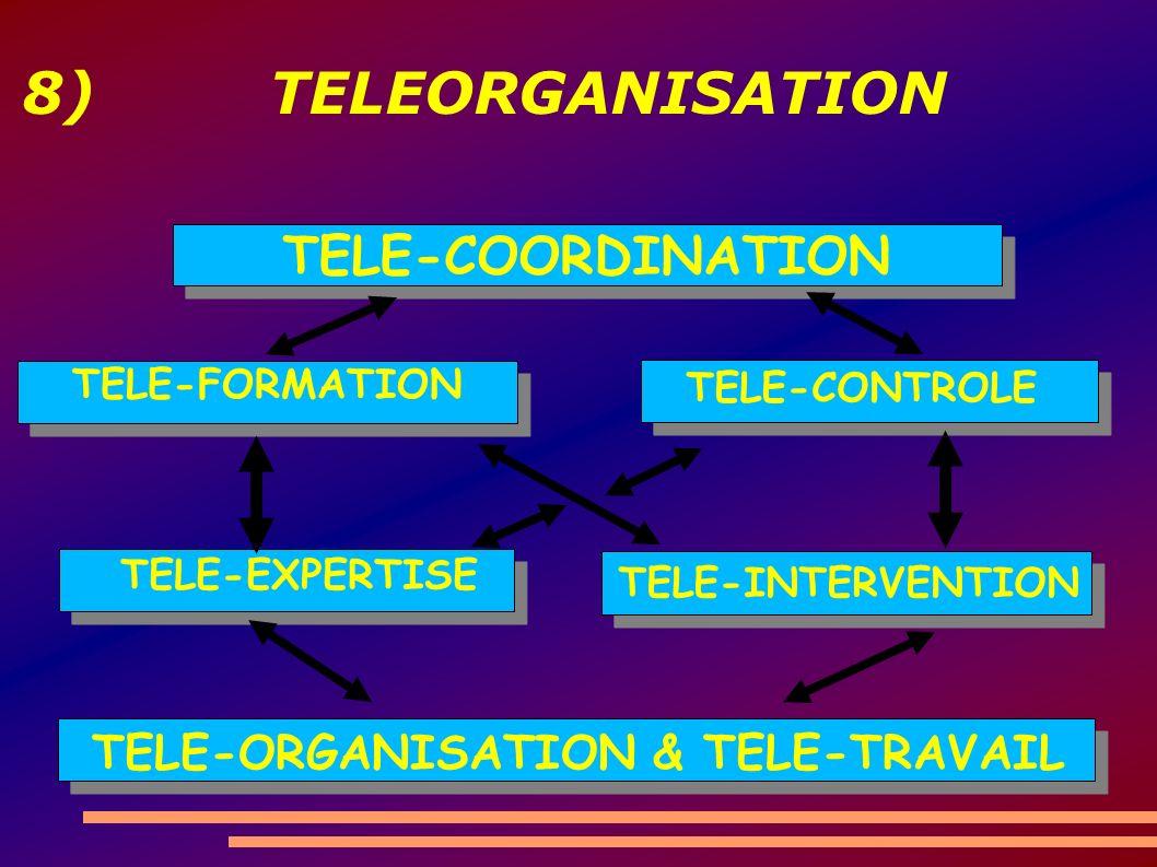 8) TELEORGANISATION TELE-ORGANISATION & TELE-TRAVAIL TELE-COORDINATION TELE-FORMATION TELE-CONTROLE TELE-EXPERTISE TELE-INTERVENTION