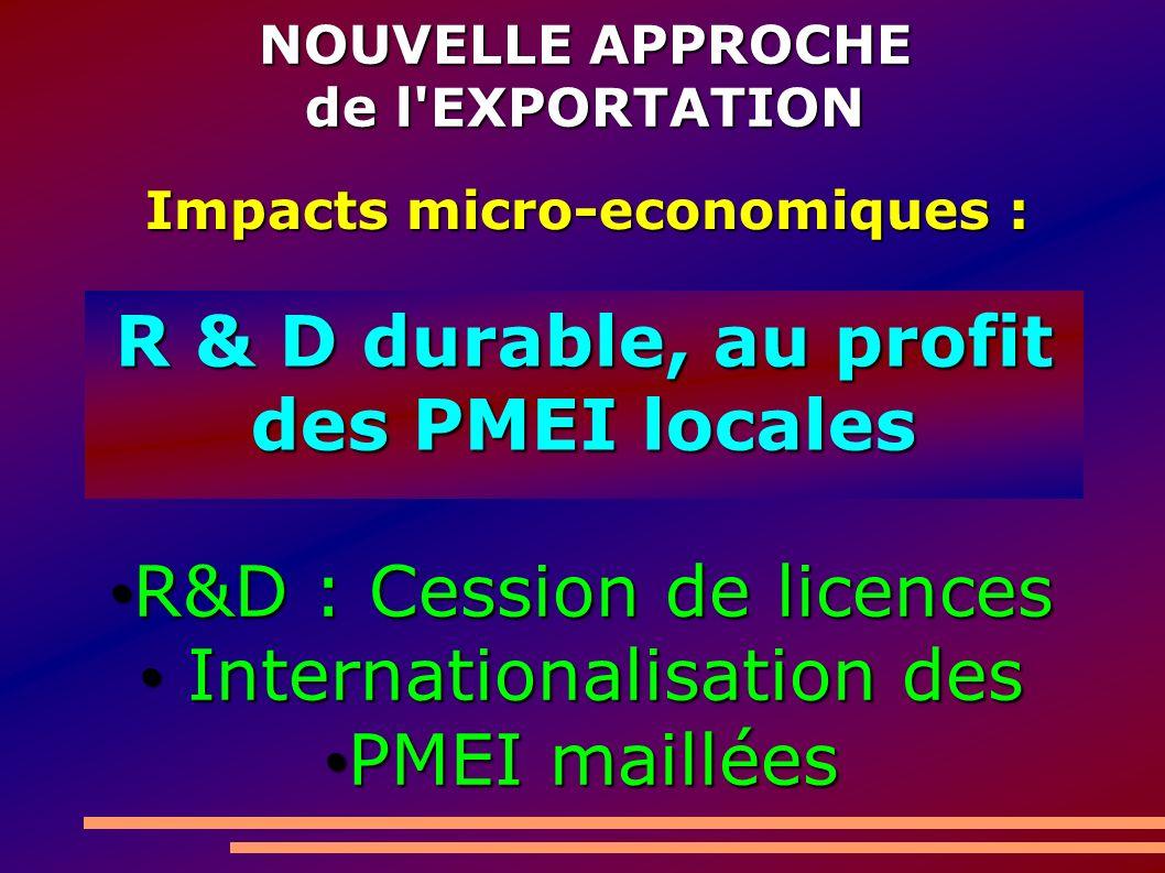 NOUVELLE APPROCHE de l EXPORTATION Impacts micro-economiques : R & D durable, au profit des PMEI locales R&D : Cession de licences R&D : Cession de licences Internationalisation des Internationalisation des PMEI maillées PMEI maillées