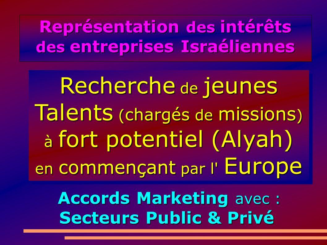 Recherche de jeunes Talents ( chargés de missions ) à fort potentiel (Alyah) en commençant par l Europe Recherche de jeunes Talents ( chargés de missions ) à fort potentiel (Alyah) en commençant par l Europe Représentation des intérêts des entreprises Israéliennes Accords Marketing avec : Accords Marketing avec : Secteurs Public & Privé