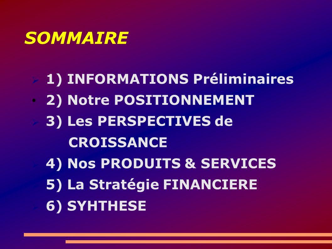 SOMMAIRE 1) INFORMATIONS Préliminaires 2) Notre POSITIONNEMENT 3) Les PERSPECTIVES de CROISSANCE 4) Nos PRODUITS & SERVICES 5) La Stratégie FINANCIERE 6) SYHTHESE