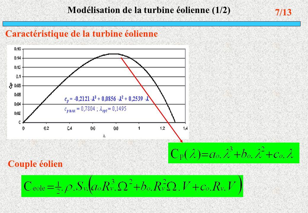 Modélisation de la turbine éolienne (1/2) Caractéristique de la turbine éolienne Couple éolien 7/13