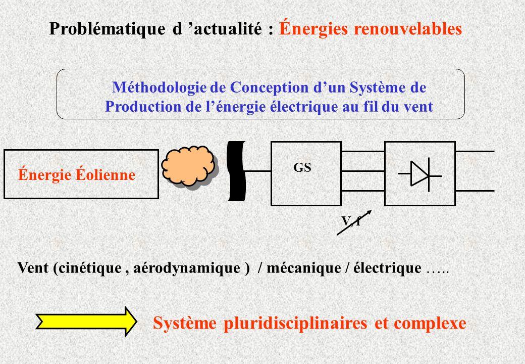 Problématique d actualité : Énergies renouvelables Méthodologie de Conception dun Système de Production de lénergie électrique au fil du vent Énergie