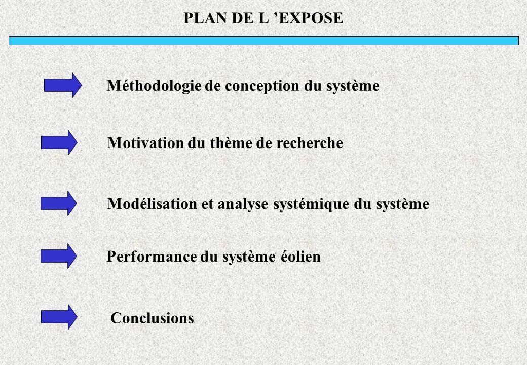 PLAN DE L EXPOSE Motivation du thème de recherche Conclusions Méthodologie de conception du système Modélisation et analyse systémique du système Perf