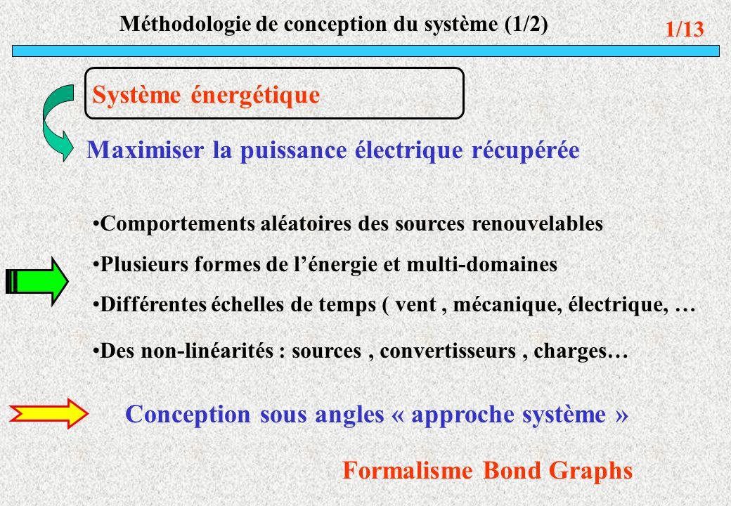 Méthodologie de conception du système (2/2) 2/13 Caractéristiques du Formalisme Bond Graphs Représentation énergétique Transfert de puissance au sein du système Relation de cause à effet Représentation unifiante (multi-domaines) pluridisciplinaires Deux variables pour exprimer le transfert de puissance Flux : f Effort : e A B e AB f Éléments StockageIrréversibleSource Symboles CICI R Sf Se Contrainte 0, 1, TF, MTF GY MGY