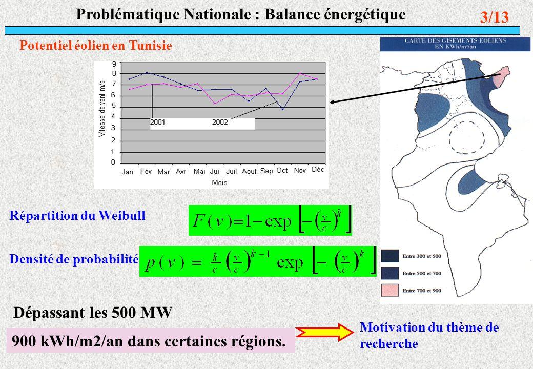 Problématique Nationale : Balance énergétique Potentiel éolien en Tunisie 3/13 Dépassant les 500 MW 900 kWh/m2/an dans certaines régions. Répartition