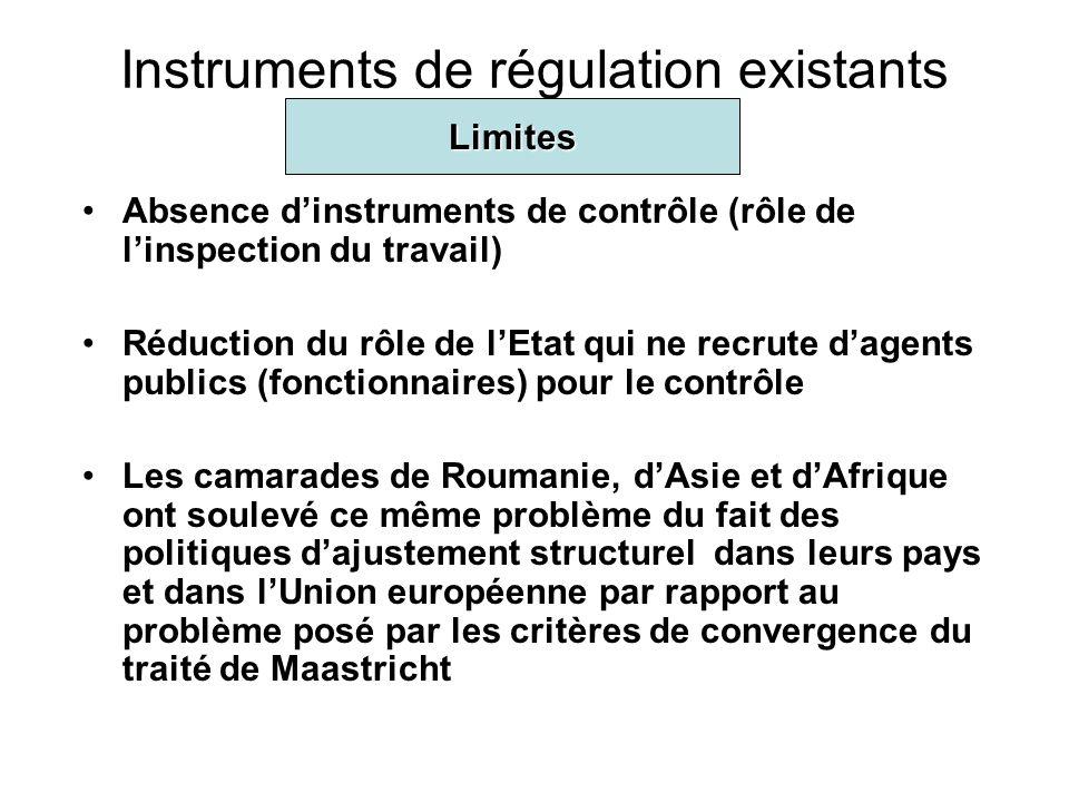Instruments de régulation existants Absence dinstruments de contrôle (rôle de linspection du travail) Réduction du rôle de lEtat qui ne recrute dagents publics (fonctionnaires) pour le contrôle Les camarades de Roumanie, dAsie et dAfrique ont soulevé ce même problème du fait des politiques dajustement structurel dans leurs pays et dans lUnion européenne par rapport au problème posé par les critères de convergence du traité de Maastricht Limites