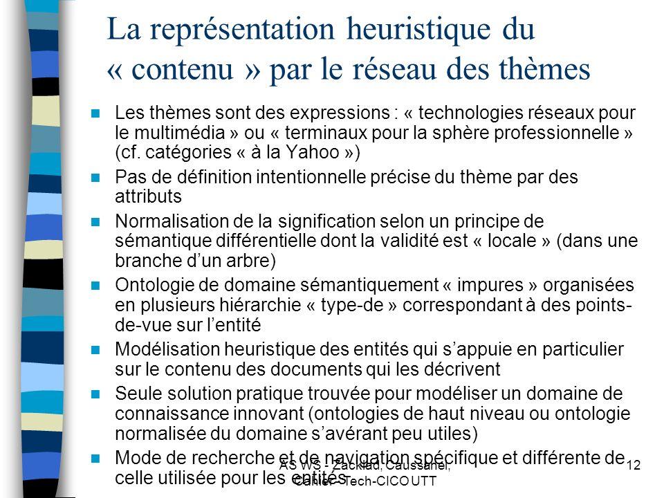 AS WS - Zacklad, Caussanel, Cahier - Tech-CICO UTT 11 La représentation intermédiaire de « lentité » Importance dune représentation structurée intermé