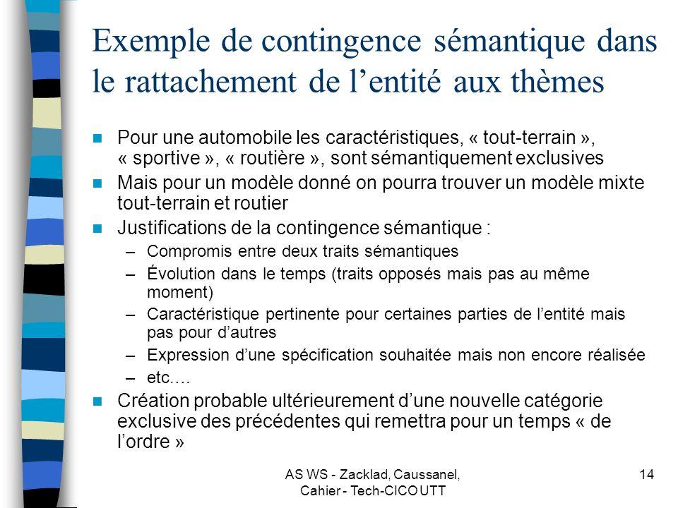AS WS - Zacklad, Caussanel, Cahier - Tech-CICO UTT 13 Le rattachement des entités aux thèmes Dans un modèle de type « induction de concept » le rattac