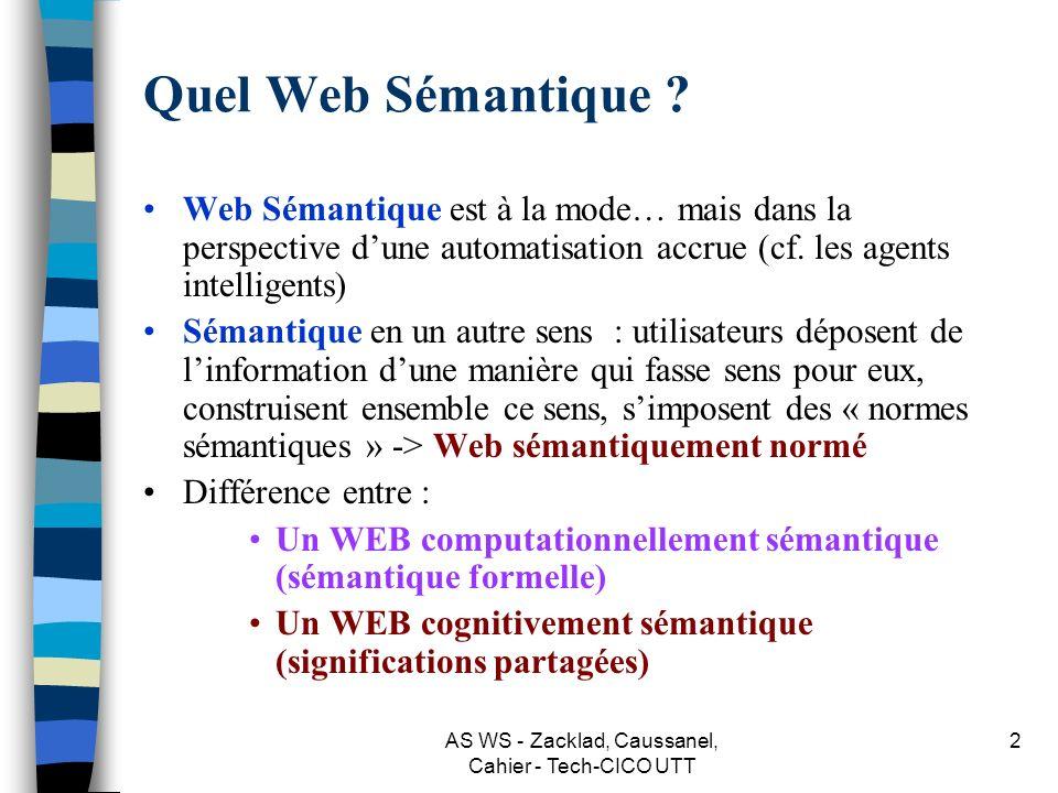 AS WS - Zacklad, Caussanel, Cahier - Tech-CICO UTT 12 La représentation heuristique du « contenu » par le réseau des thèmes Les thèmes sont des expressions : « technologies réseaux pour le multimédia » ou « terminaux pour la sphère professionnelle » (cf.