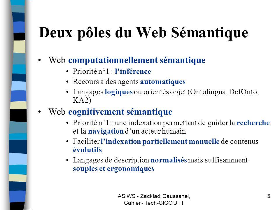 AS WS - Zacklad, Caussanel, Cahier - Tech-CICO UTT 2 Quel Web Sémantique ? Web Sémantique est à la mode… mais dans la perspective dune automatisation