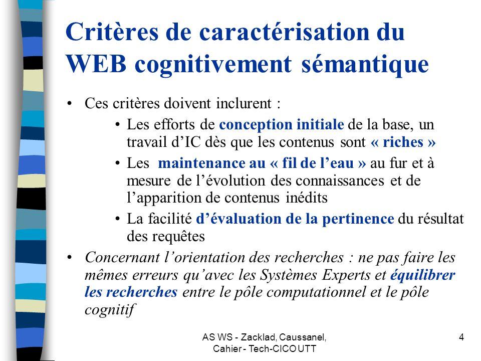 AS WS - Zacklad, Caussanel, Cahier - Tech-CICO UTT 3 Deux pôles du Web Sémantique Web computationnellement sémantique Priorité n°1 : linférence Recour