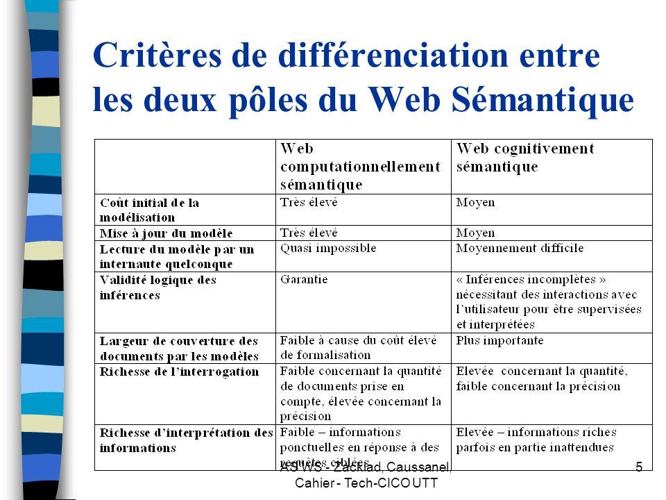 AS WS - Zacklad, Caussanel, Cahier - Tech-CICO UTT 4 Critères de caractérisation du WEB cognitivement sémantique Ces critères doivent inclurent : Les