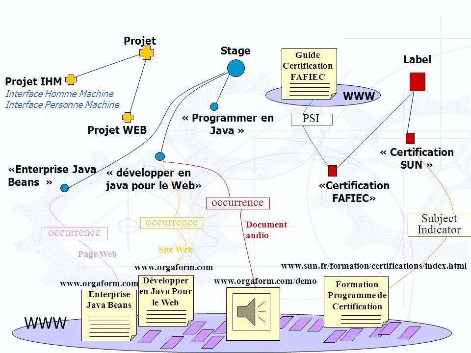 AS WS - Zacklad, Caussanel, Cahier - Tech-CICO UTT 8 « Certification SUN » «Certification FAFIEC» Label « Programmer en Java » « développer en java pour le Web» Projet «Enterprise Java Beans » Projet WEB Projet IHM Stage Interface Homme Machine Interface Personne Machine Document audio occurrence Page Web Site Web occurrence Subject Indicator Développer en Java Pour le Web Enterprise Java Beans Formation Programme de Certification www.orgaform.com www.sun.fr/formation/certifications/index.html www.orgaform.com/demo WWW Guide Certification FAFIEC PSI WWW