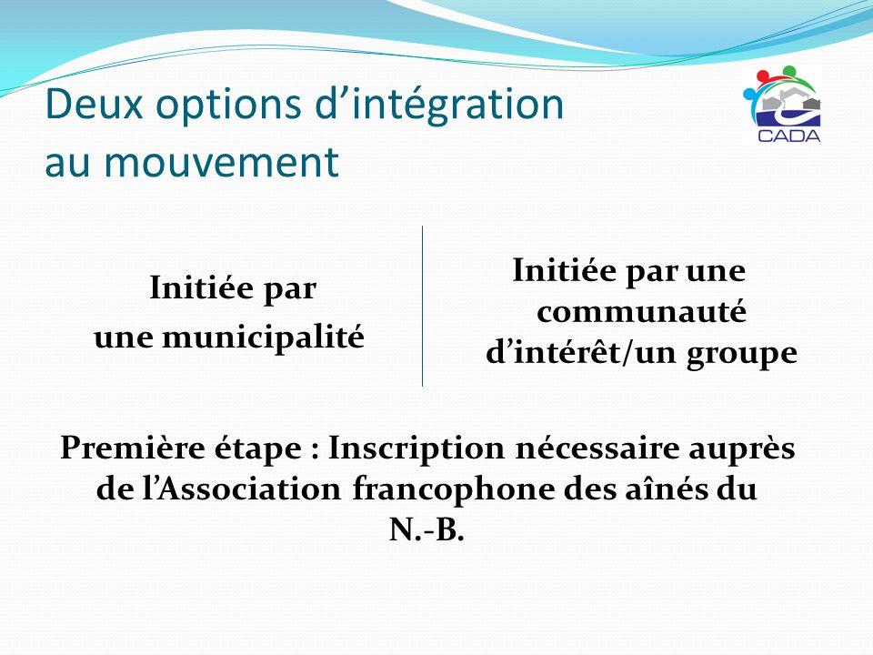 Deux options dintégration au mouvement Initiée par une municipalité Initiée par une communauté dintérêt/un groupe Première étape : Inscription nécessa