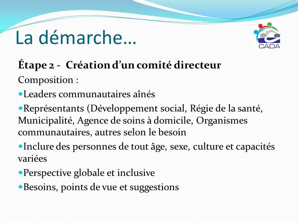 La démarche… Étape 2 - Création dun comité directeur Composition : Leaders communautaires aînés Représentants (Développement social, Régie de la santé