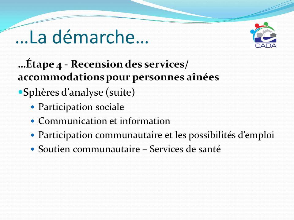 …La démarche… …Étape 4 - Recension des services/ accommodations pour personnes aînées Sphères danalyse (suite) Participation sociale Communication et