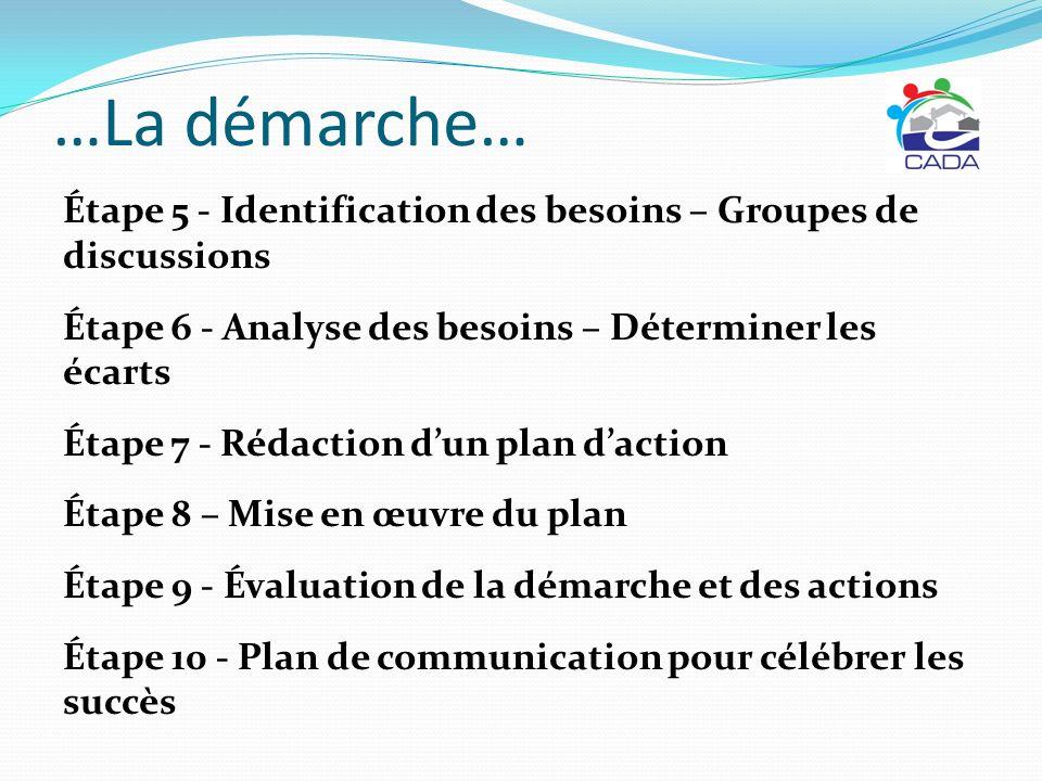 …La démarche… Étape 5 - Identification des besoins – Groupes de discussions Étape 6 - Analyse des besoins – Déterminer les écarts Étape 7 - Rédaction