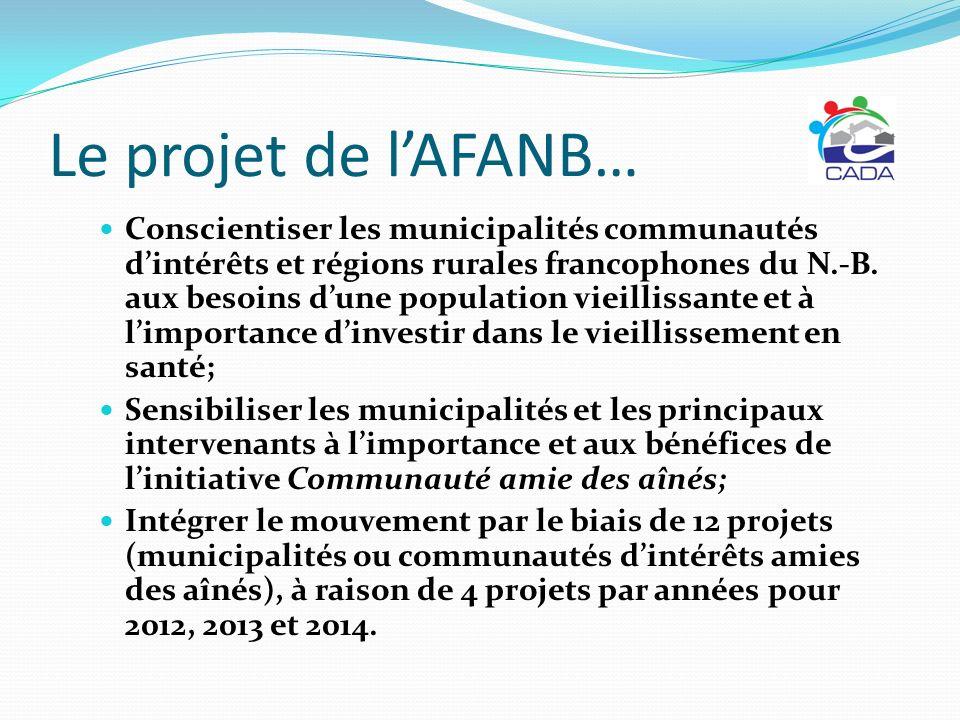 Le projet de lAFANB… Conscientiser les municipalités communautés dintérêts et régions rurales francophones du N.-B. aux besoins dune population vieill