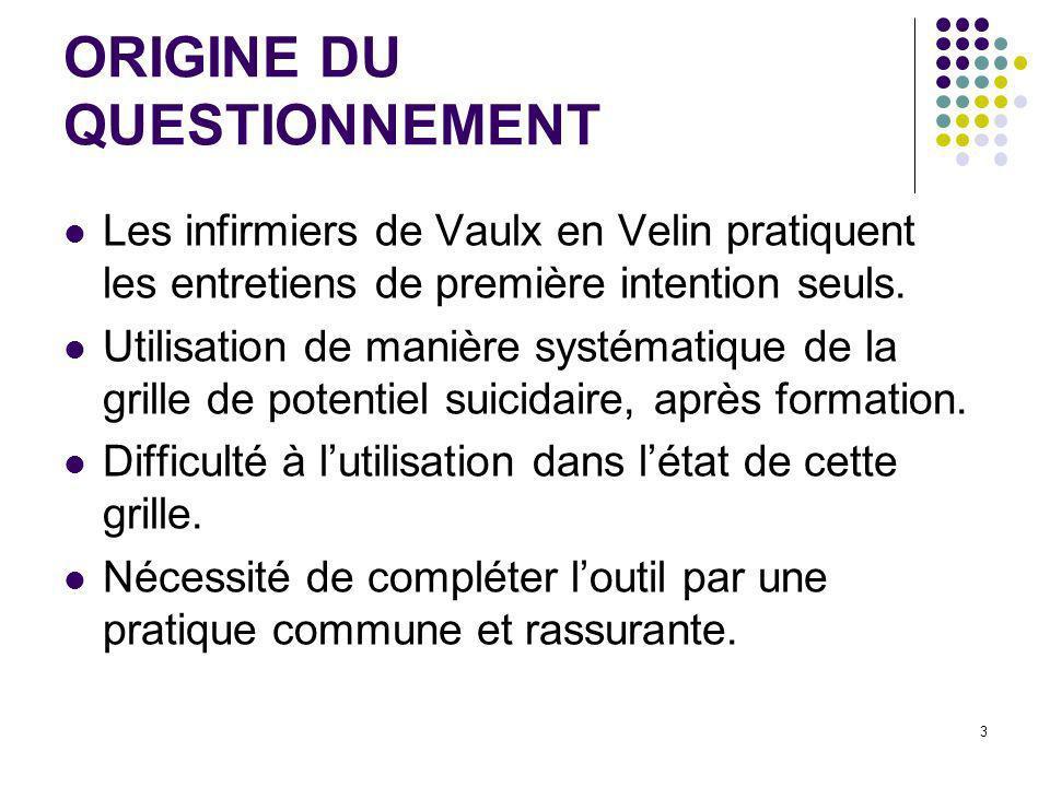 3 ORIGINE DU QUESTIONNEMENT Les infirmiers de Vaulx en Velin pratiquent les entretiens de première intention seuls. Utilisation de manière systématiqu