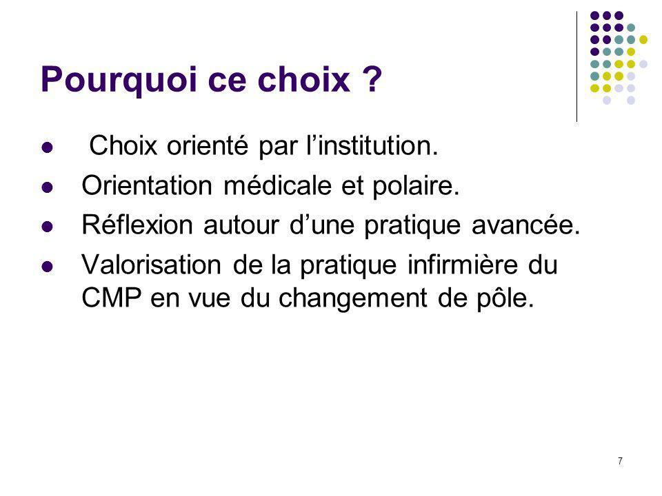 7 Pourquoi ce choix ? Choix orienté par linstitution. Orientation médicale et polaire. Réflexion autour dune pratique avancée. Valorisation de la prat