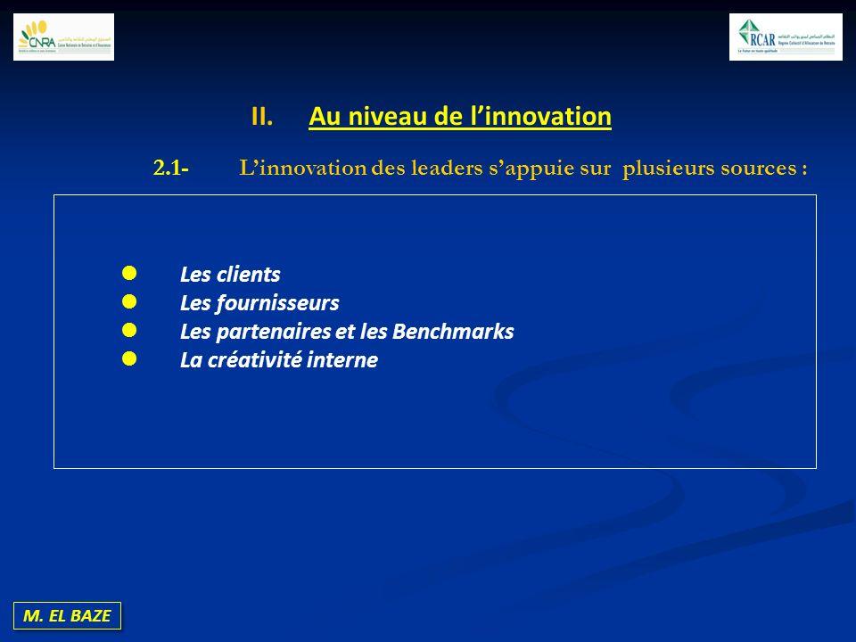 M. EL BAZE Les clients Les fournisseurs Les partenaires et les Benchmarks La créativité interne II.Au niveau de linnovation 2.1- Linnovation des leade