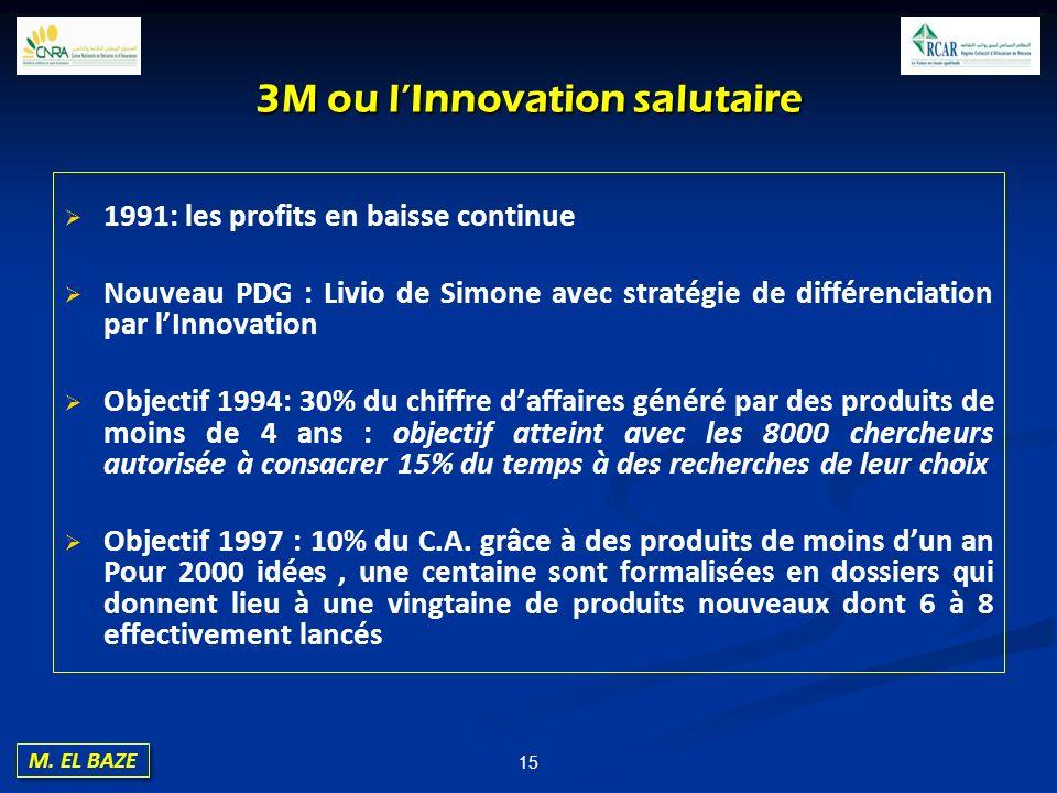 M. EL BAZE 15 3M ou lInnovation salutaire 1991: les profits en baisse continue Nouveau PDG : Livio de Simone avec stratégie de différenciation par lIn