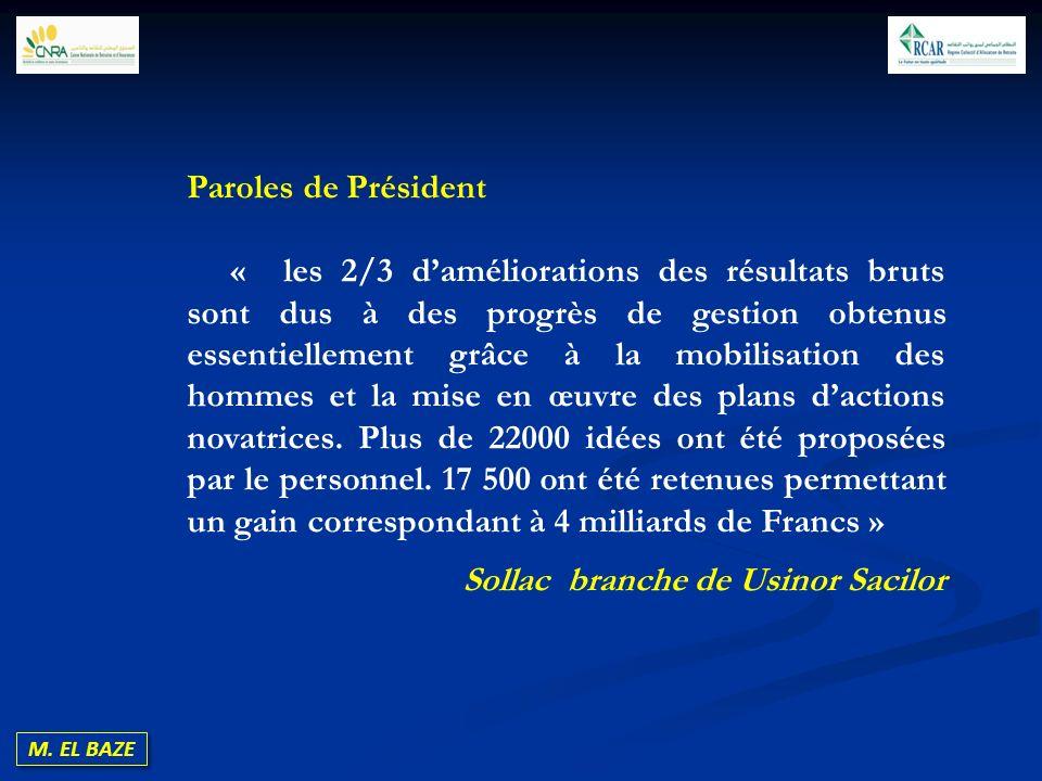 M. EL BAZE Paroles de Président « les 2/3 daméliorations des résultats bruts sont dus à des progrès de gestion obtenus essentiellement grâce à la mobi