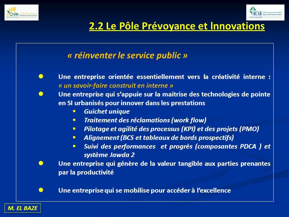 M. EL BAZE « réinventer le service public » Une entreprise orientée essentiellement vers la créativité interne : « un savoir-faire construit en intern
