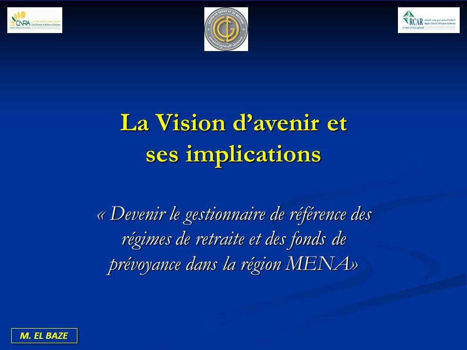 M. EL BAZE La Vision davenir et ses implications « Devenir le gestionnaire de référence des régimes de retraite et des fonds de prévoyance dans la rég