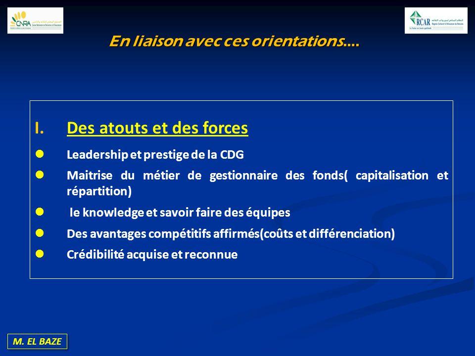 M. EL BAZE I.Des atouts et des forces Leadership et prestige de la CDG Maitrise du métier de gestionnaire des fonds( capitalisation et répartition) le