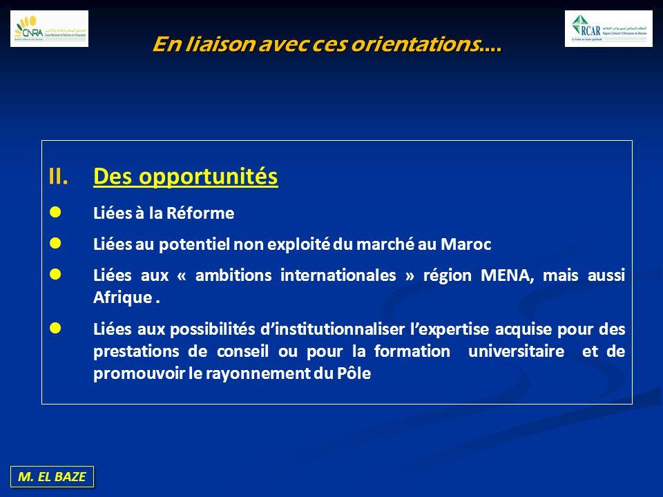 M. EL BAZE II.Des opportunités Liées à la Réforme Liées au potentiel non exploité du marché au Maroc Liées aux « ambitions internationales » région ME