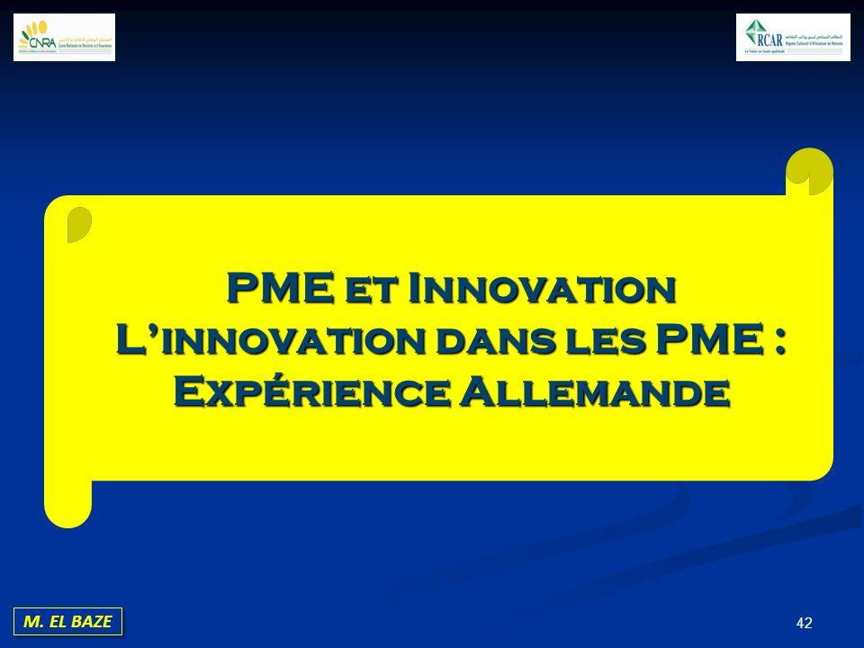 42 PME et Innovation Linnovation dans les PME : Expérience Allemande