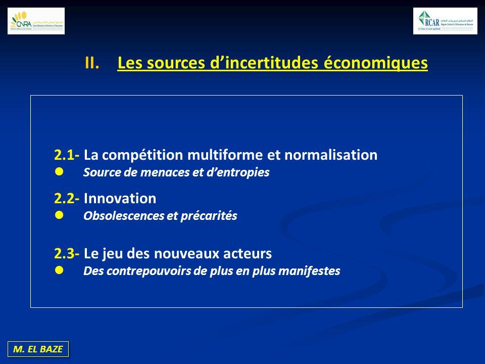 M. EL BAZE 2.1- La compétition multiforme et normalisation Source de menaces et dentropies 2.2- Innovation Obsolescences et précarités 2.3- Le jeu des
