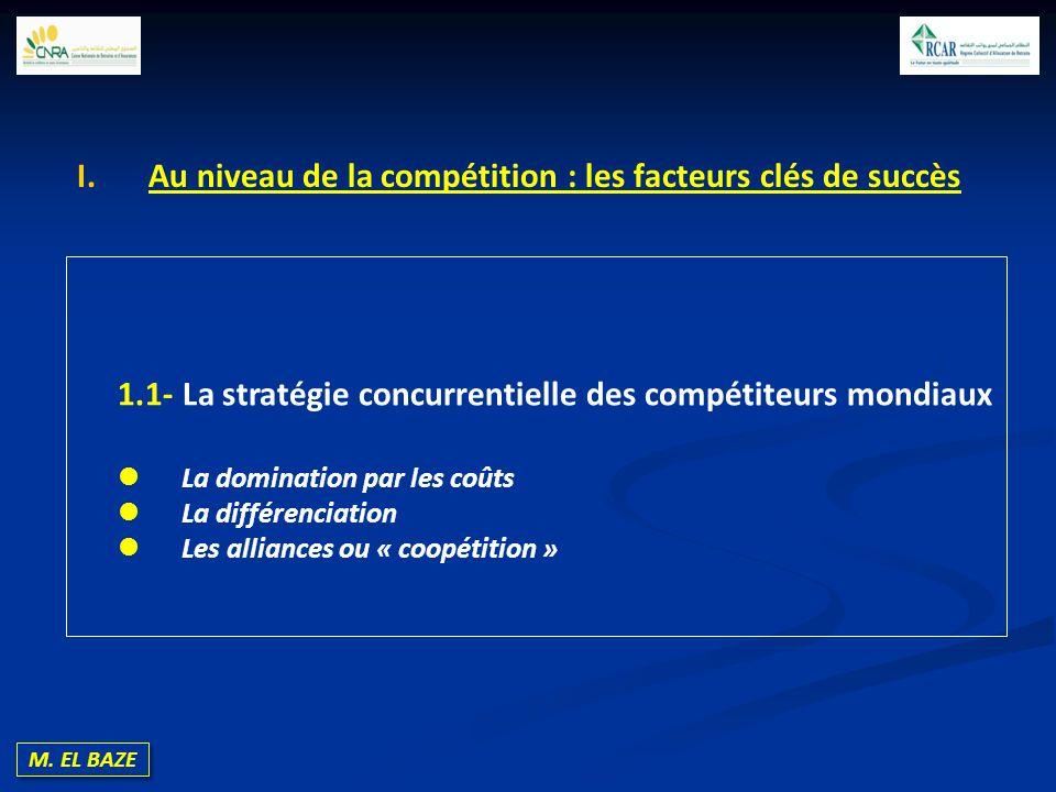 M. EL BAZE 1.1- La stratégie concurrentielle des compétiteurs mondiaux La domination par les coûts La différenciation Les alliances ou « coopétition »
