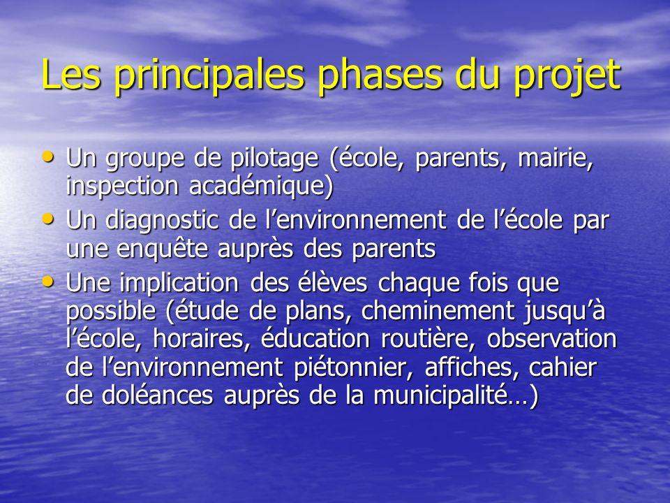 Les principales phases du projet Un groupe de pilotage (école, parents, mairie, inspection académique) Un groupe de pilotage (école, parents, mairie,