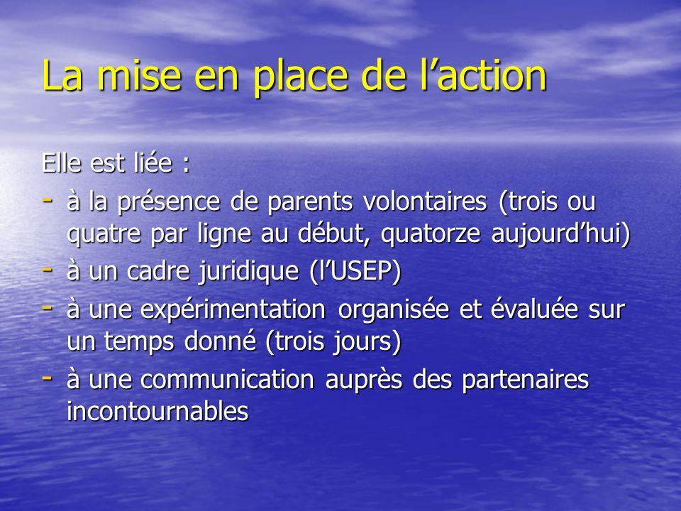 La mise en place de laction Elle est liée : - à la présence de parents volontaires (trois ou quatre par ligne au début, quatorze aujourdhui) - à un ca