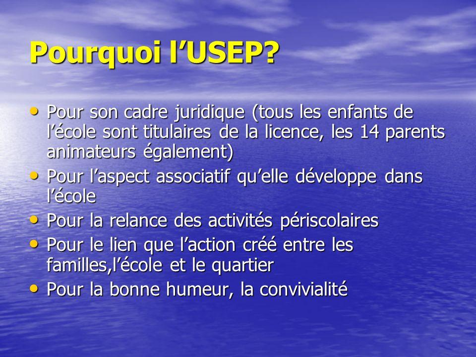 Pourquoi lUSEP? Pour son cadre juridique (tous les enfants de lécole sont titulaires de la licence, les 14 parents animateurs également) Pour son cadr