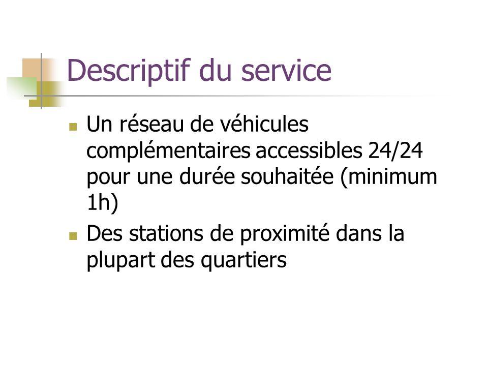 Descriptif du service Un réseau de véhicules complémentaires accessibles 24/24 pour une durée souhaitée (minimum 1h) Des stations de proximité dans la plupart des quartiers