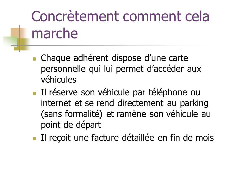Concrètement comment cela marche Chaque adhérent dispose dune carte personnelle qui lui permet daccéder aux véhicules Il réserve son véhicule par téléphone ou internet et se rend directement au parking (sans formalité) et ramène son véhicule au point de départ Il reçoit une facture détaillée en fin de mois