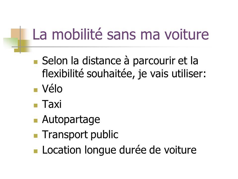La mobilité sans ma voiture Selon la distance à parcourir et la flexibilité souhaitée, je vais utiliser: Vélo Taxi Autopartage Transport public Location longue durée de voiture