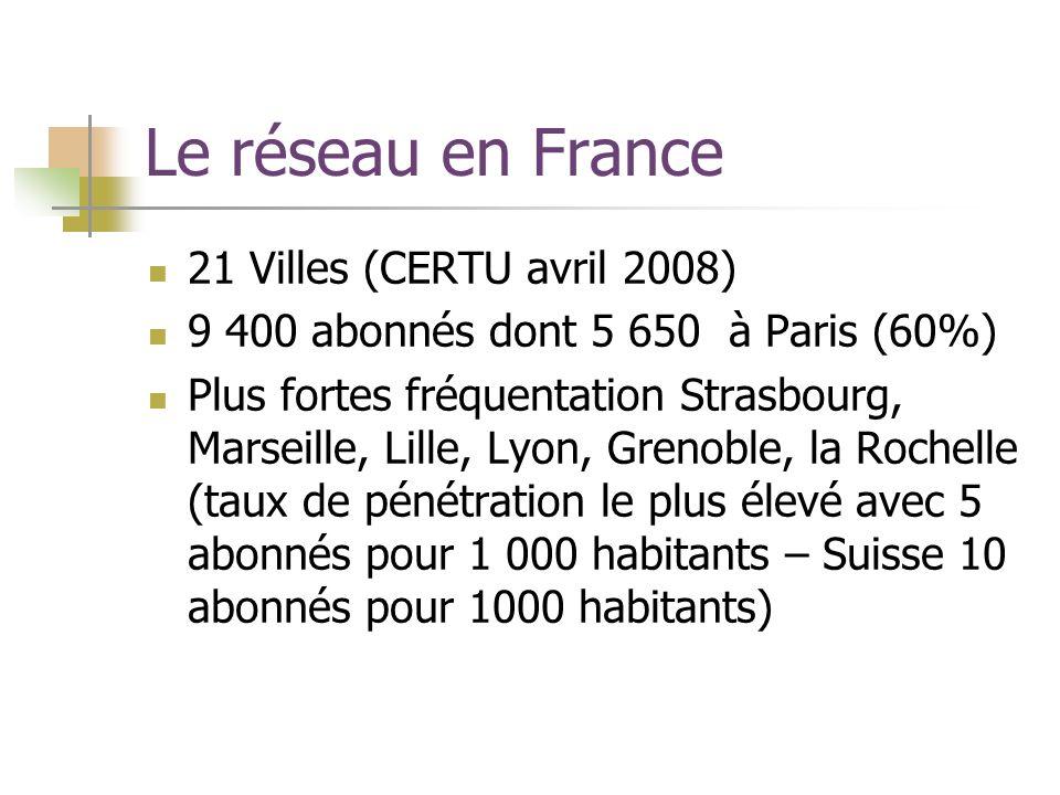 Le réseau en France 21 Villes (CERTU avril 2008) 9 400 abonnés dont 5 650 à Paris (60%) Plus fortes fréquentation Strasbourg, Marseille, Lille, Lyon, Grenoble, la Rochelle (taux de pénétration le plus élevé avec 5 abonnés pour 1 000 habitants – Suisse 10 abonnés pour 1000 habitants)