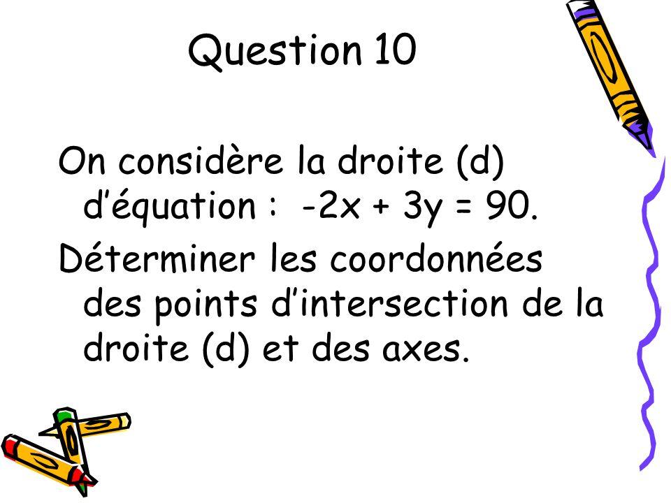 Question 10 On considère la droite (d) déquation : -2x + 3y = 90. Déterminer les coordonnées des points dintersection de la droite (d) et des axes.