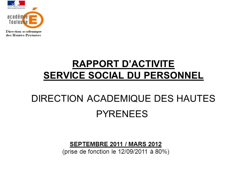RAPPORT DACTIVITE SERVICE SOCIAL DU PERSONNEL DIRECTION ACADEMIQUE DES HAUTES PYRENEES SEPTEMBRE 2011 / MARS 2012 (prise de fonction le 12/09/2011 à 8