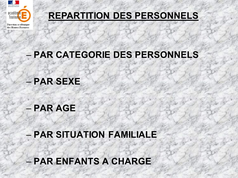 –PAR CATEGORIE DES PERSONNELS –PAR SEXE –PAR AGE –PAR SITUATION FAMILIALE –PAR ENFANTS A CHARGE REPARTITION DES PERSONNELS
