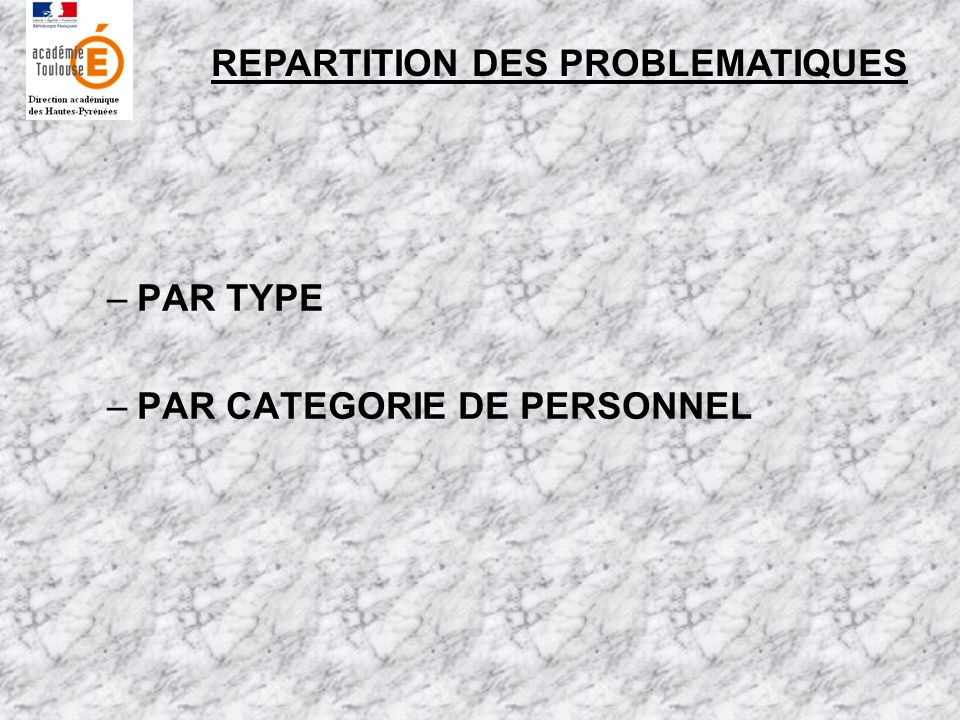 –PAR TYPE –PAR CATEGORIE DE PERSONNEL REPARTITION DES PROBLEMATIQUES