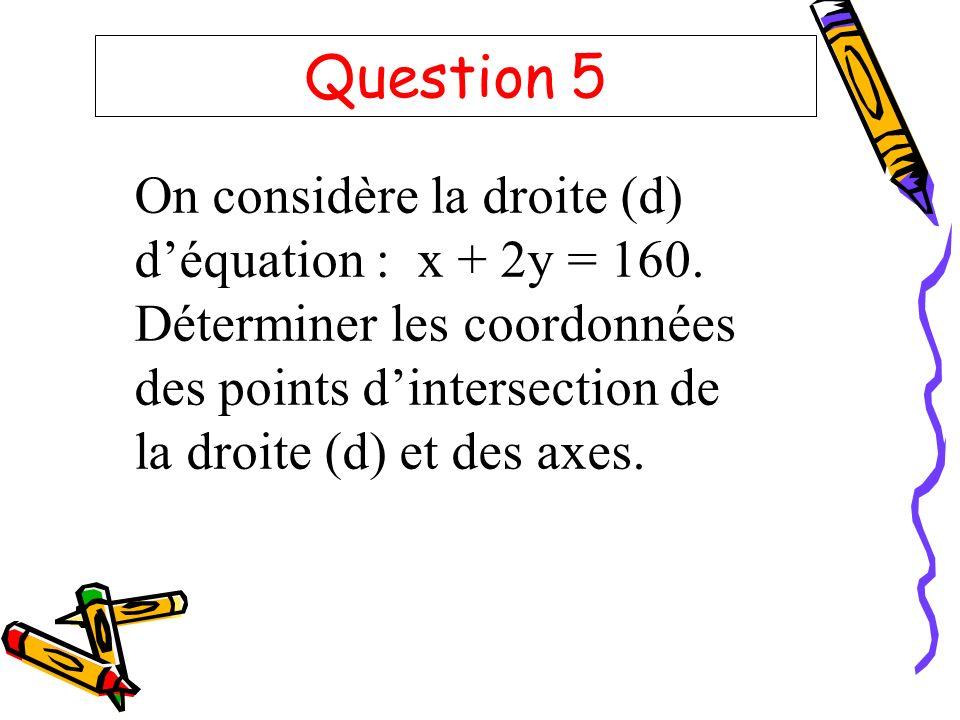 Question 5 On considère la droite (d) déquation : x + 2y = 160. Déterminer les coordonnées des points dintersection de la droite (d) et des axes.