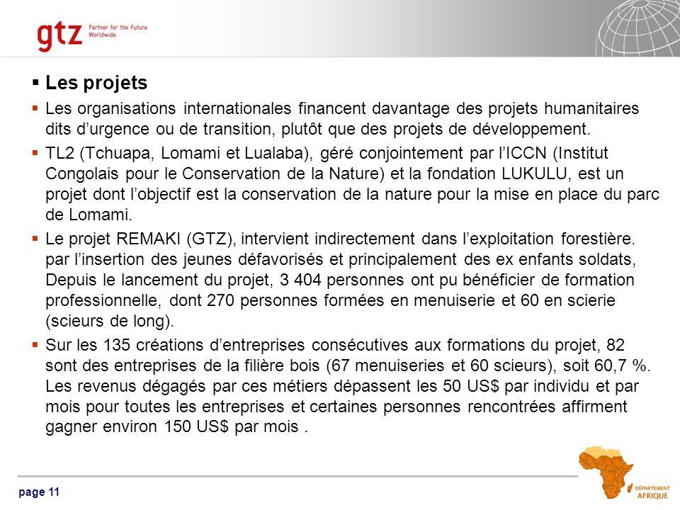 page 11 Les projets Les organisations internationales financent davantage des projets humanitaires dits durgence ou de transition, plutôt que des projets de développement.