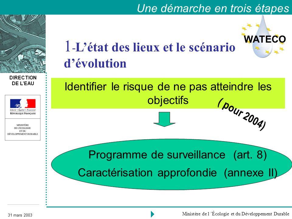 DIRECTION DE LEAU 31 mars 2003 Ministère de l Écologie et du Développement Durable Une démarche en trois étapes The three steps approach 1 - Létat des