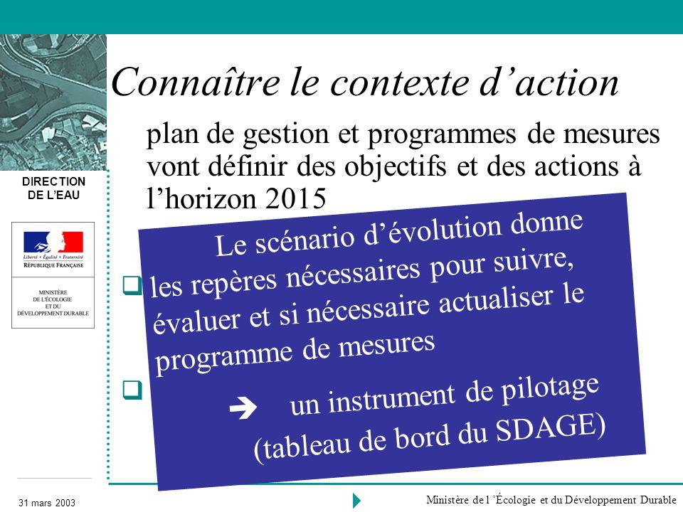 DIRECTION DE LEAU 31 mars 2003 Ministère de l Écologie et du Développement Durable Construire le scénario dévolution 1.prolonger la tendance passée 2.prendre en compte lévolution des activités et les actions prévues dici 2015 3.